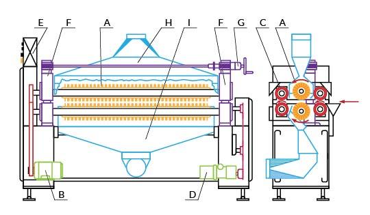 RPC-1300 schemat
